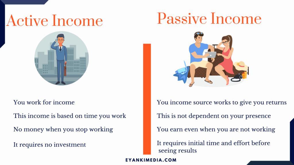best passive income idea