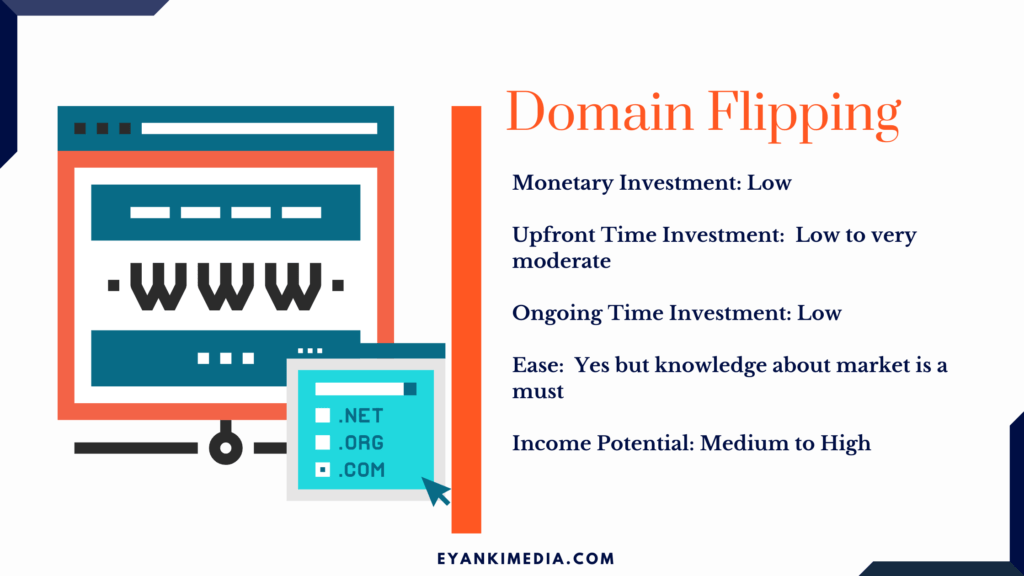 Passive Income through Domain flipping