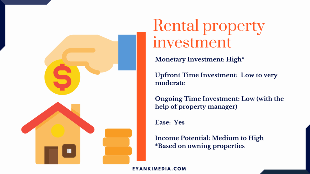 Passive Income through Rental property investment