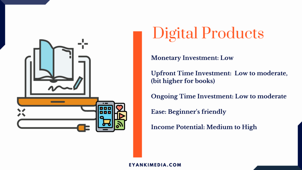 Passive Income through digital products