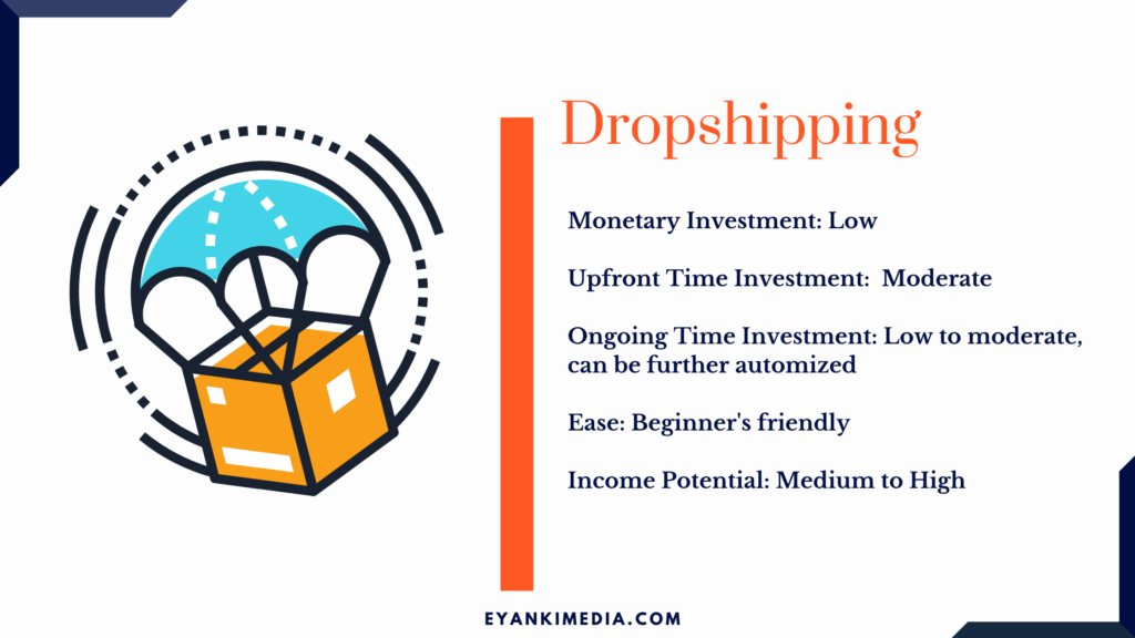 Passive Income through dropshipping