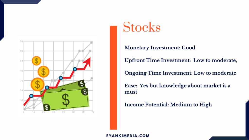 Passive Income through stocks