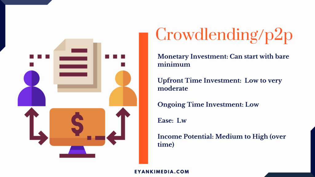 Passive income through Crowdlending