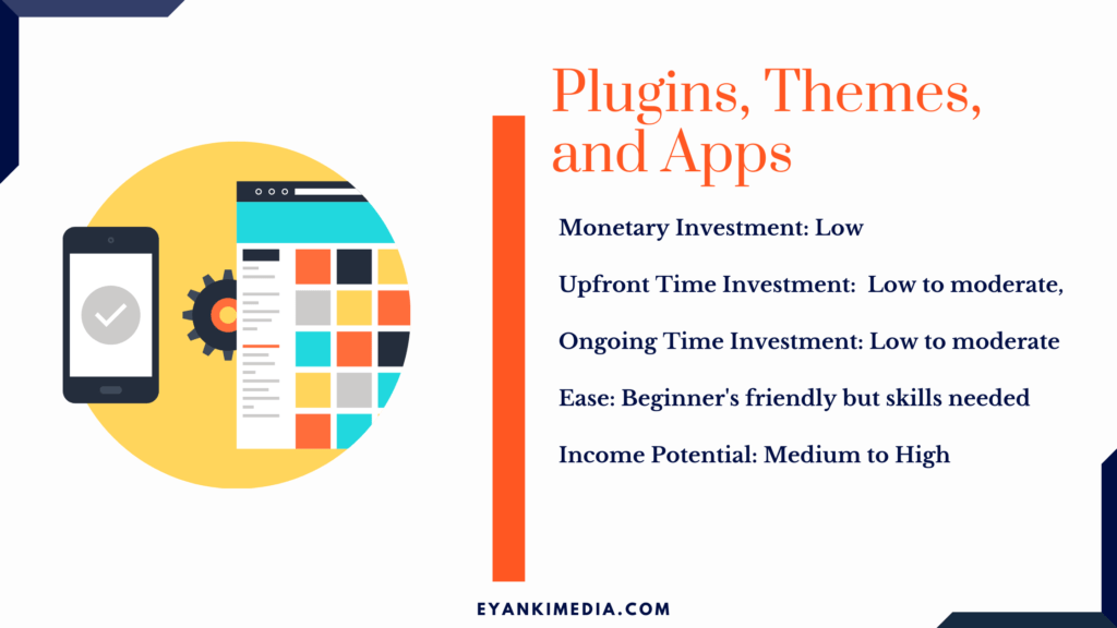 Passive income through Plugins, Themes and apps