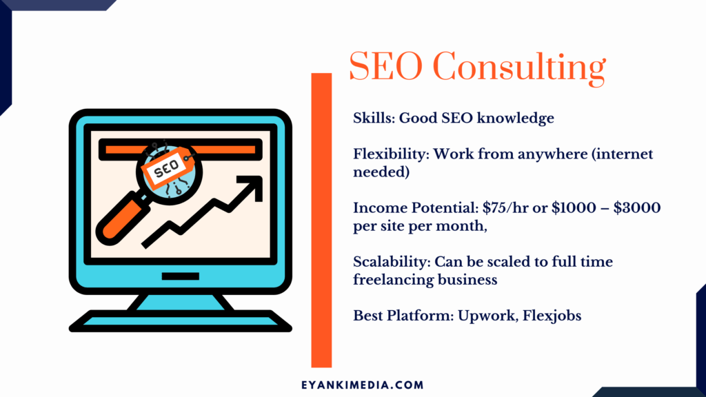 SEO Consulting - best side hustles