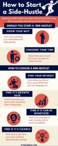 How to choose a side hustle