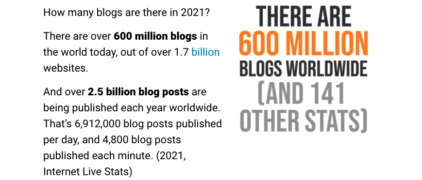 no.of blogs