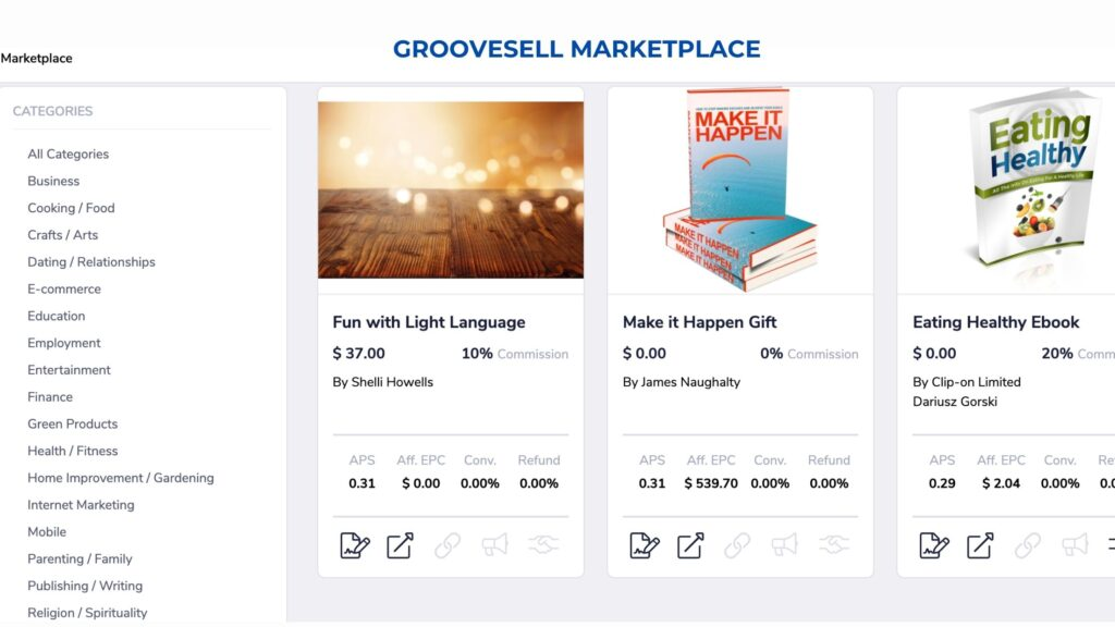 Groovesell marketplace